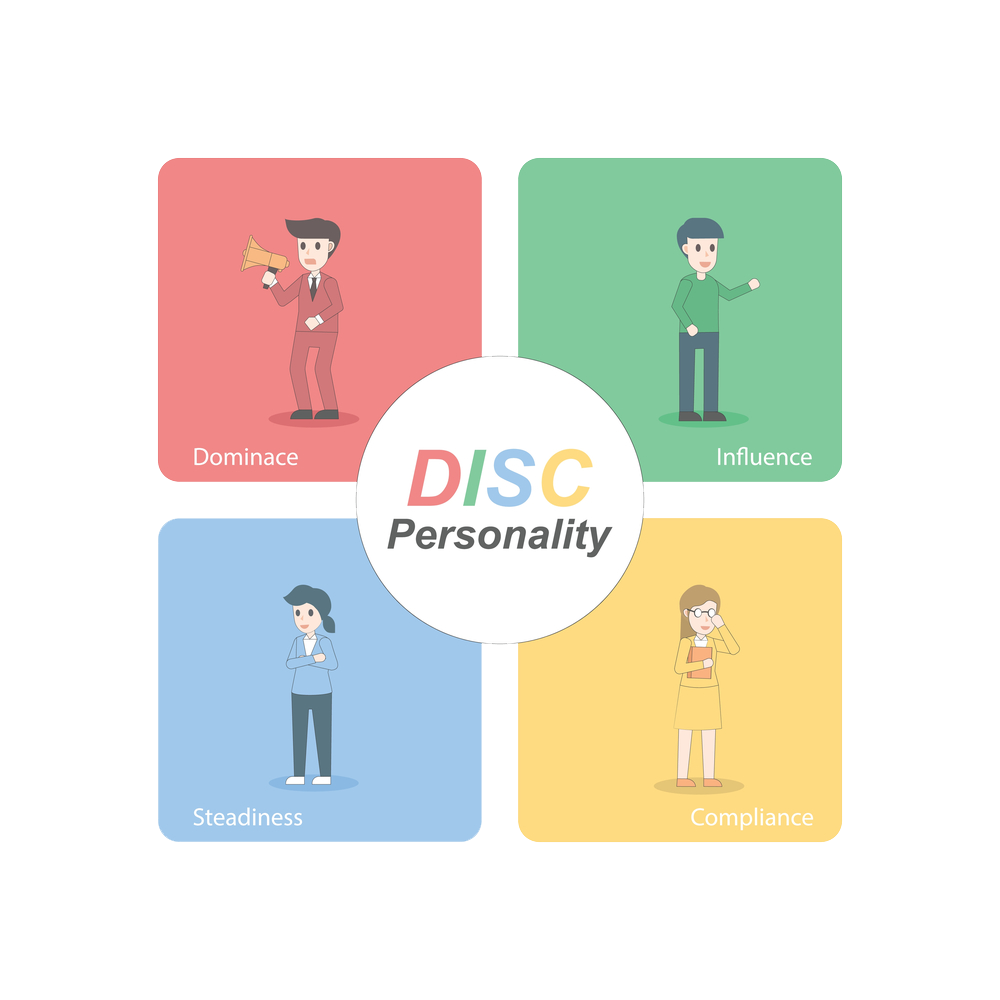 disc-4-types-personality