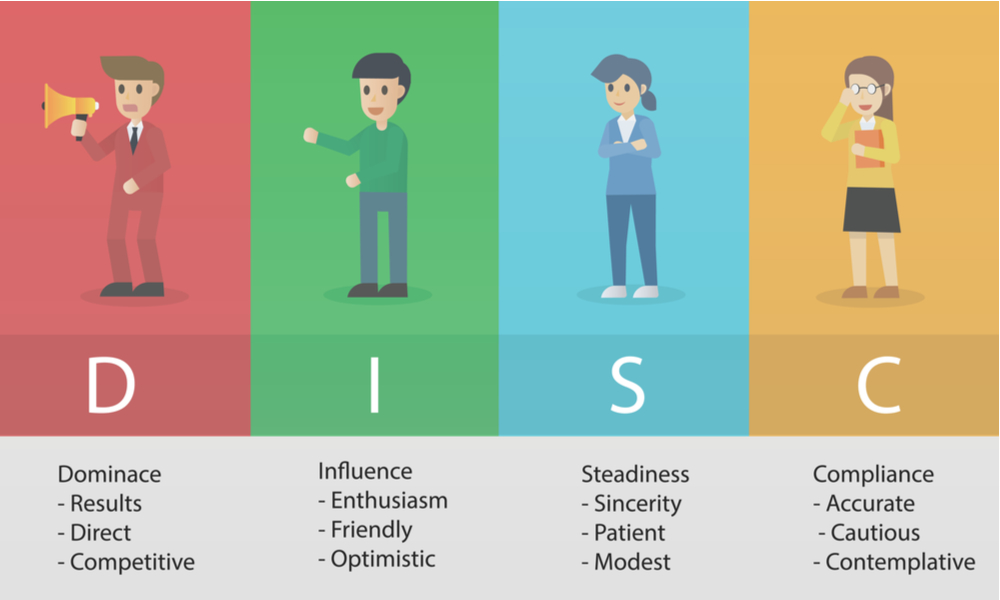 disc-personality-types-illustration
